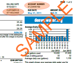 Pay My Bill Denver Water - Vehicle invoice format online stores that accept electronic checks
