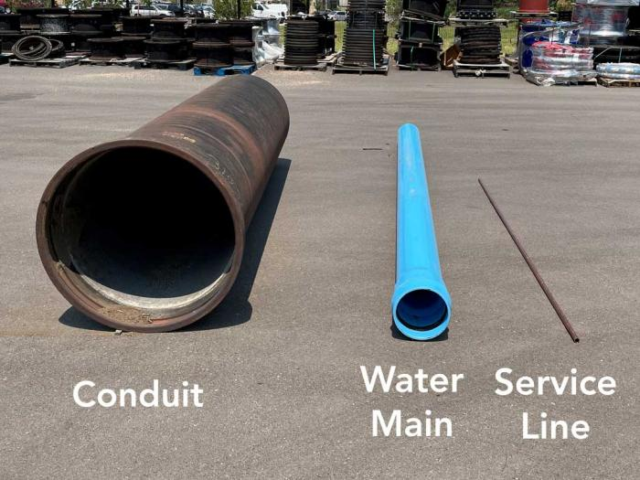 Three pipes laid on the ground, the largest is a conduit, the medium one is a water main and the smallest is a service line.