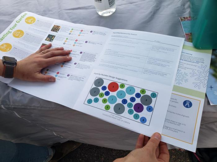 A guide spread across a table with colored dots representing where different plants should be put in the ground.